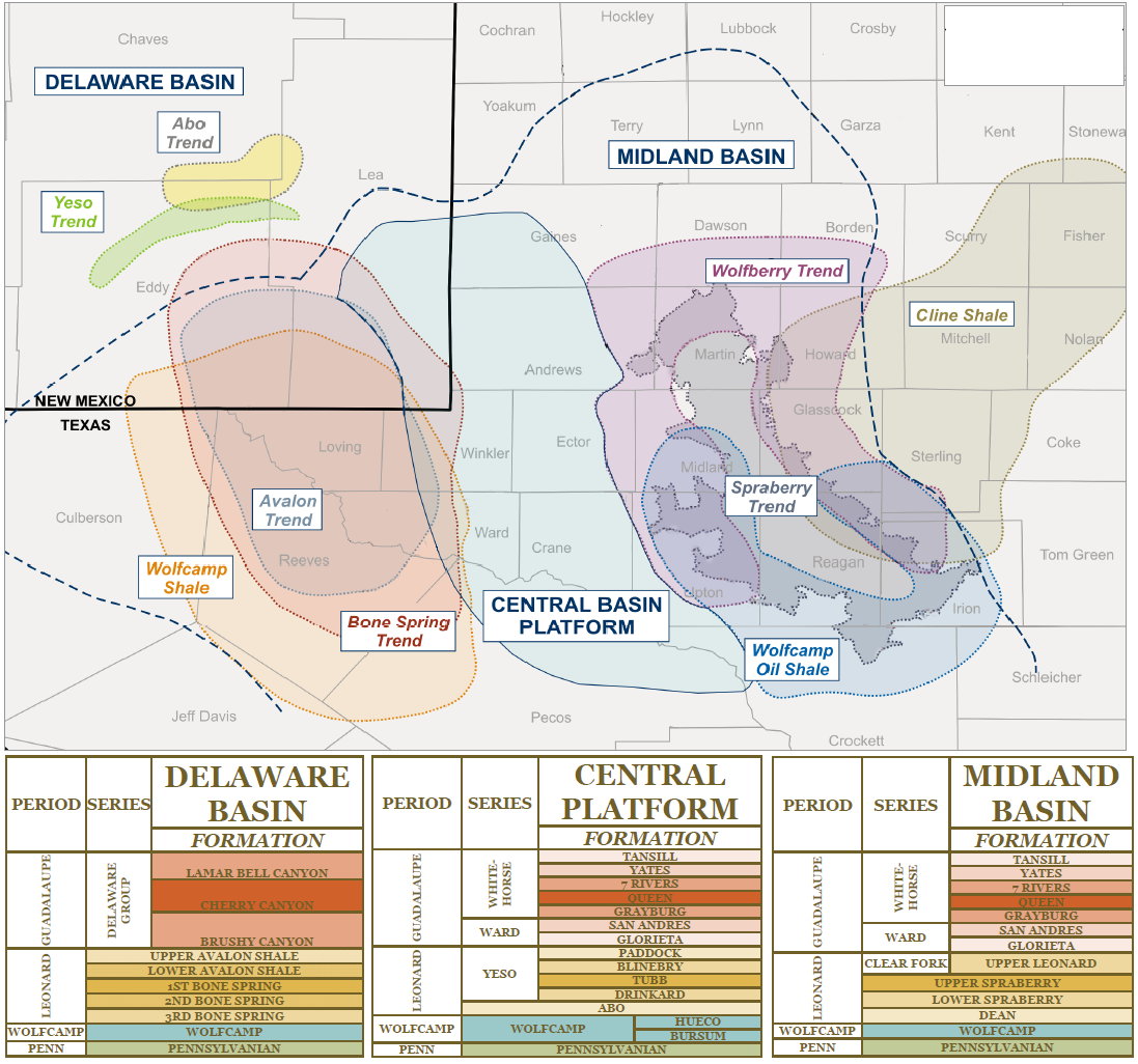 Permian Basin Overview - Maps - Geology - Counties