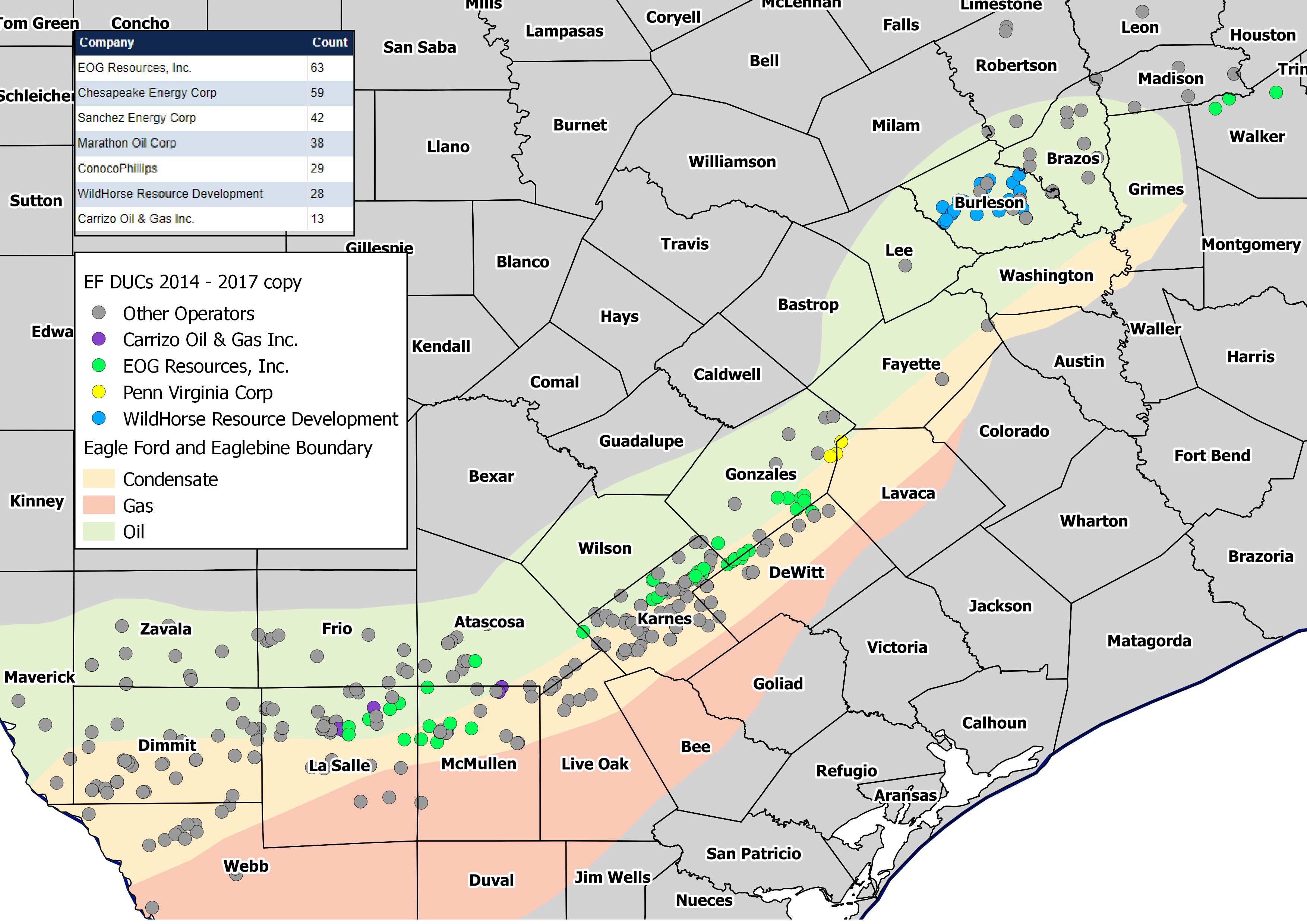 Eagle Ford Shale Drilled / Uncompleted (DUCs) [by Operator]