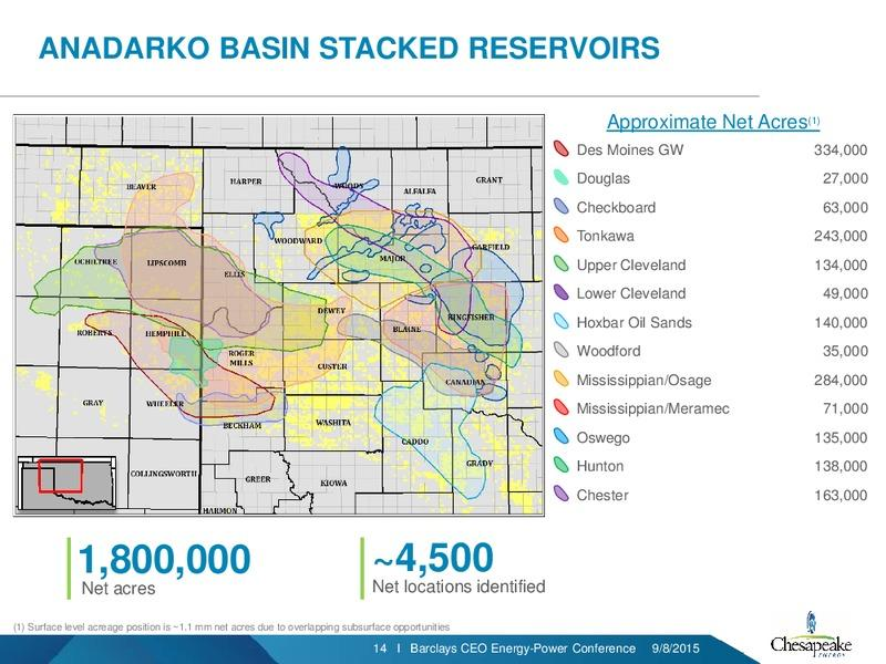 Fourpoint Acquires Chesapeake S Remaining Anadarko Basin