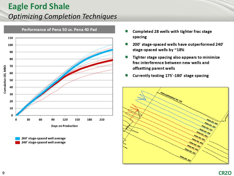 Eagle Ford Shale News Companies Maps Geology And Jobs