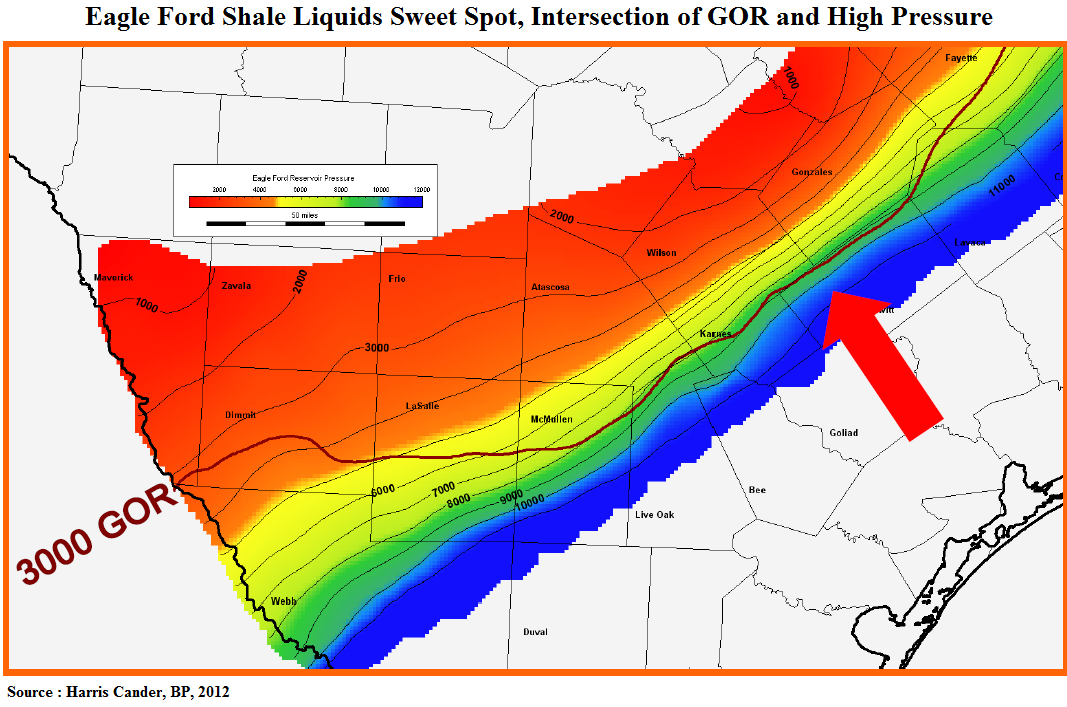 Eagle Ford Shale Sweet Spot