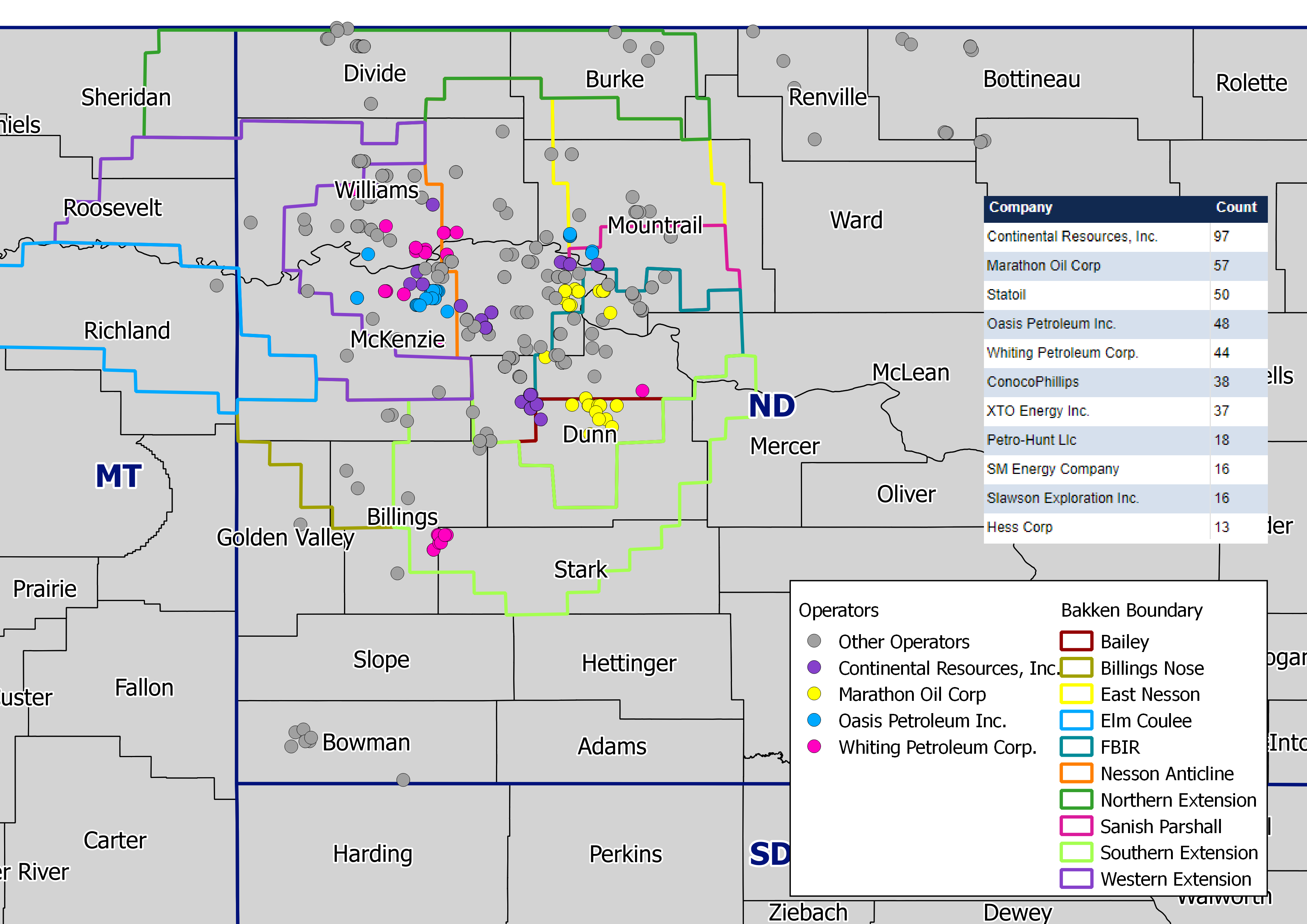 Bakken & Three Forks Drilled / Uncompleted (DUCs) [by Operator]